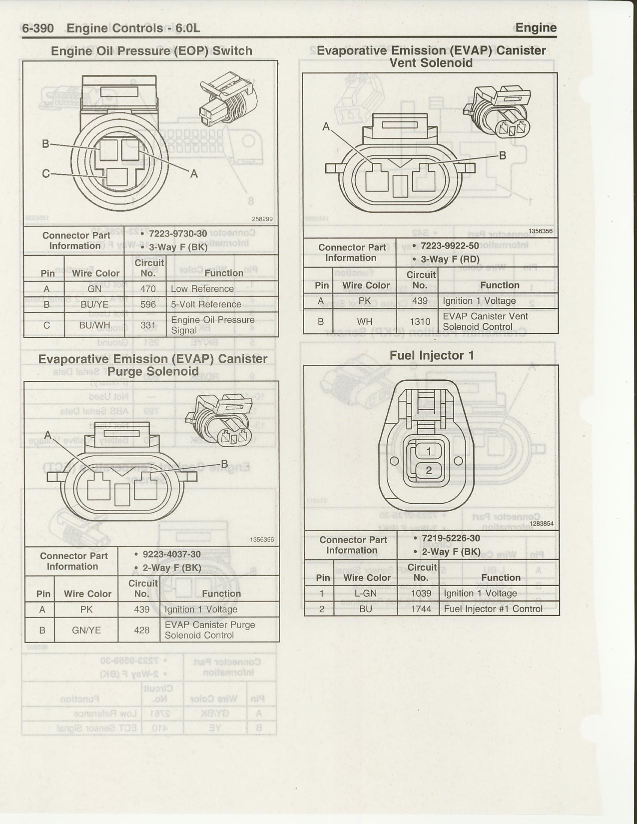 hight resolution of engine oil pressure evap purge evap vent fuel inj 1