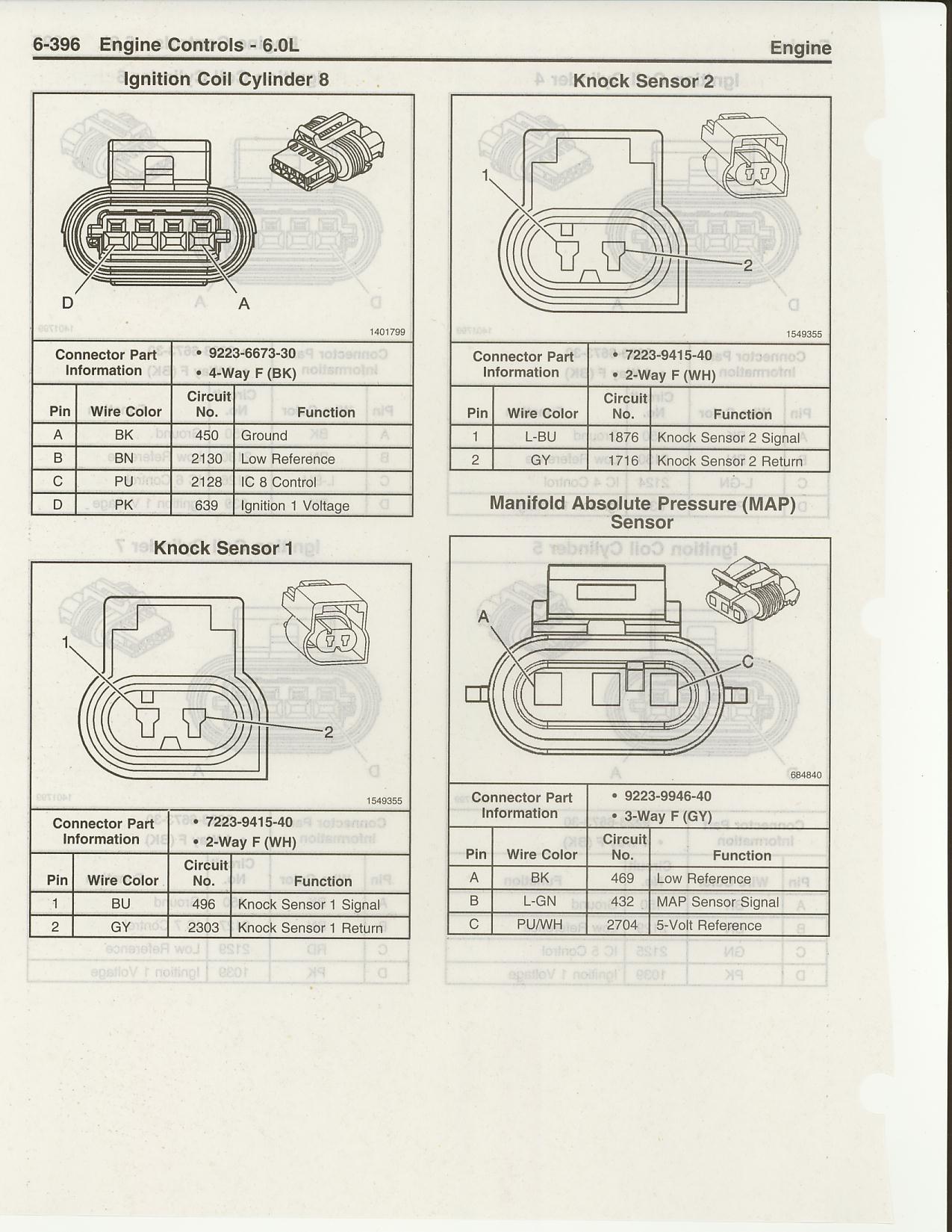 ipf wiring diagram manual transfer switch 1991 pontiac firebird for lights get