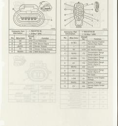 ls7 maf wiring simple wiring diagrams trailblazer ss performance parts ls7 maf wiring [ 1275 x 1649 Pixel ]