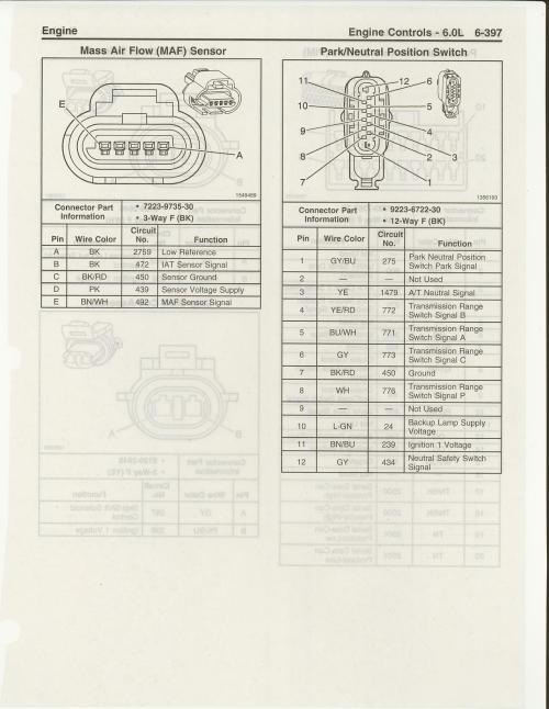 small resolution of ls2 maf sensor harness pinouts ls1tech camaro and firebird 2006 gto silver 2006 gto maf wiring