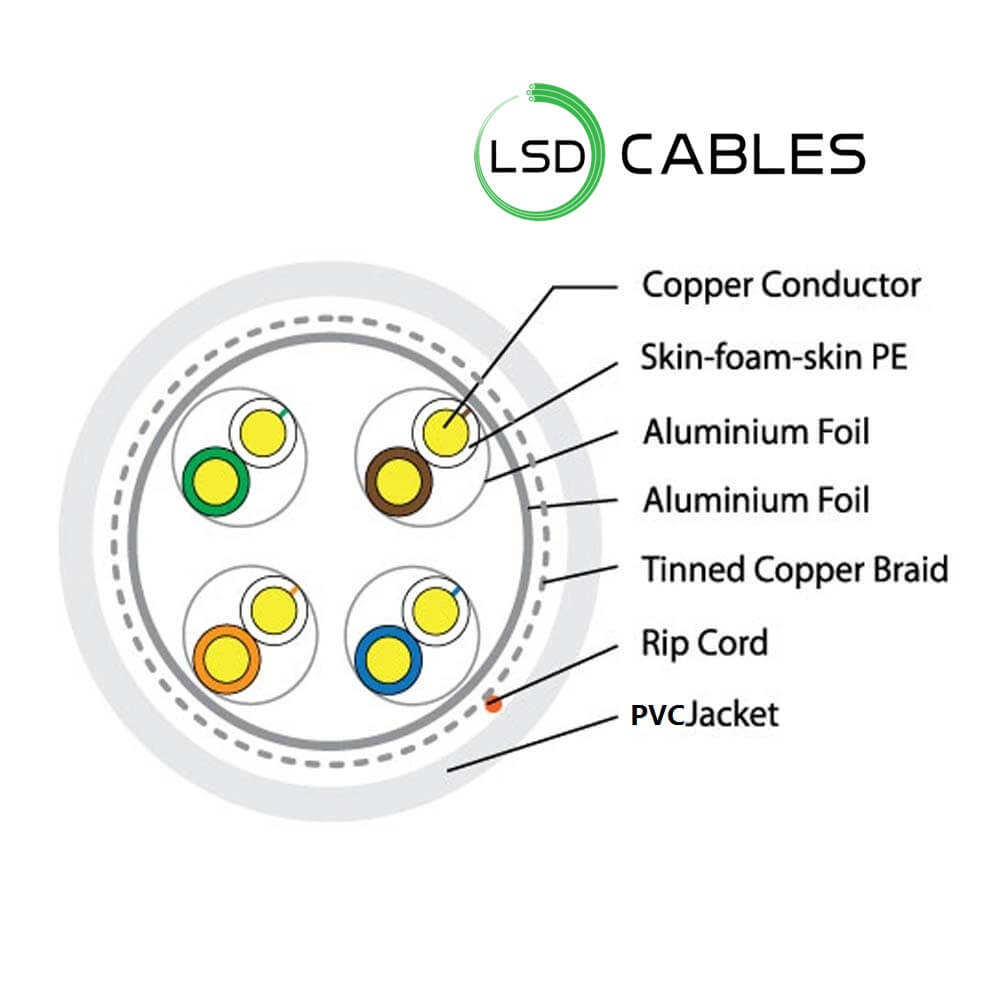 hight resolution of cat7 sstp cable l 701