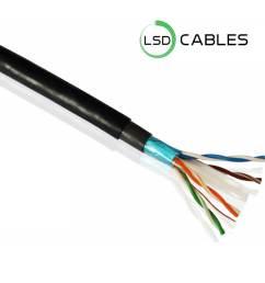 cat6 ftp outdoor cable l 605 [ 1000 x 1000 Pixel ]