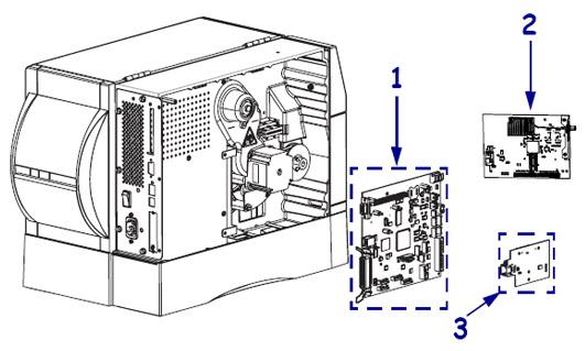 Pecas para impressoras Zebra zm600