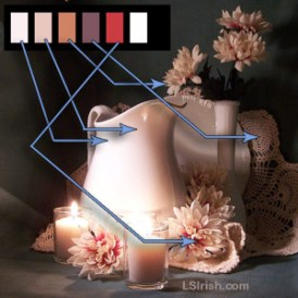 Colors in highlights and shadows in pyrography photographs