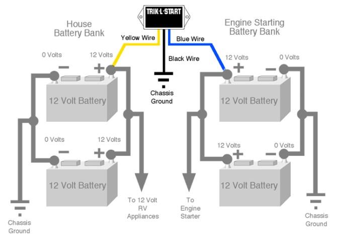ultra triklstart starting battery charger/maintainer