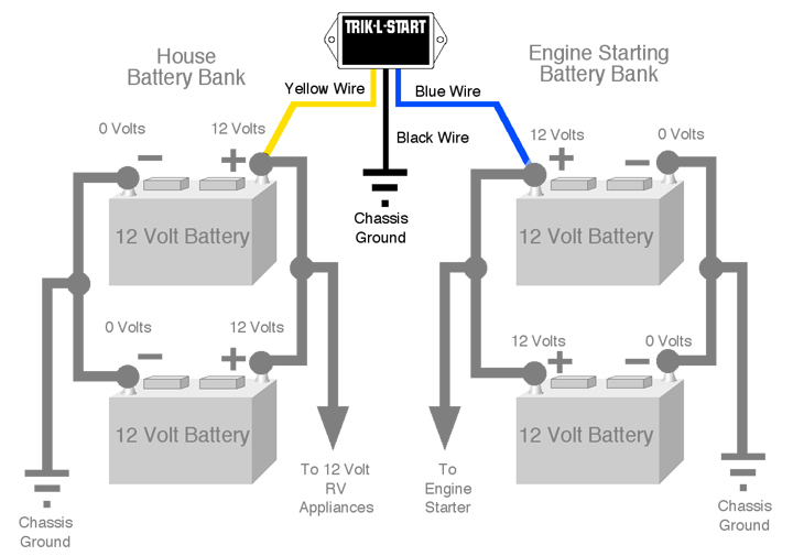 rv battery isolator wiring diagram 2001 subaru outback parts ultra trik l start starting charger maintainer