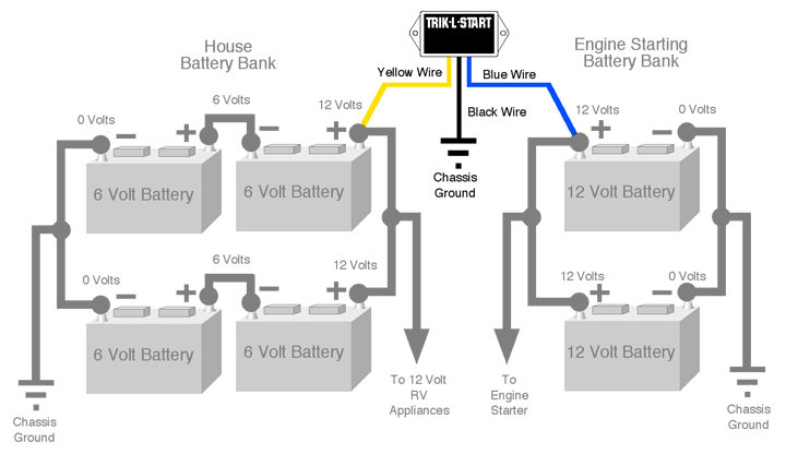 rv battery isolator wiring diagram limitorque l120 ultra trik l start starting charger maintainer