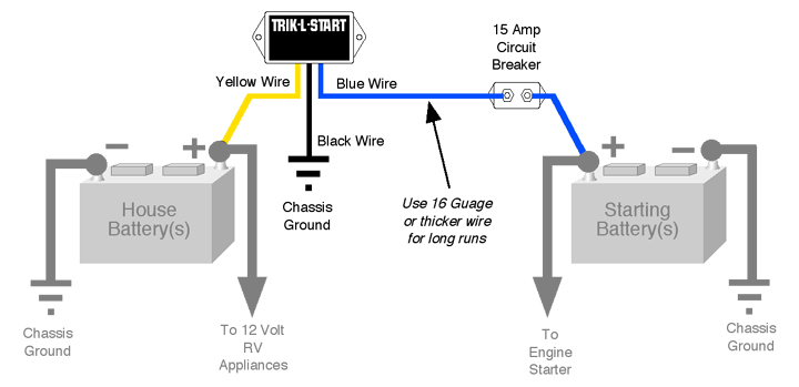 rv battery isolator wiring diagram free ford diagrams ultra trik l start starting charger maintainer failure to include this protection would allow the distant supply almost unlimited current a short circuit located anywhere along wire s