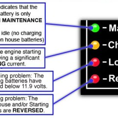 Rv Battery Isolator Wiring Diagram Suzuki Cultus 2007 Ultra Trik L Start Starting Charger Maintainer Has Just Three Wires To Connect The Yellow Wire Connects Positive Terminal On One Of Your House Batteries