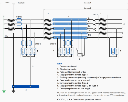 small resolution of surge protector wiring diagram wiring libraryspd wiring diagram diy enthusiasts wiring diagrams u2022 surge