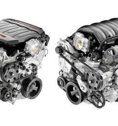 corvette v8 engine diagram wiring librarycorvette v8 engine diagram [ 1200 x 900 Pixel ]