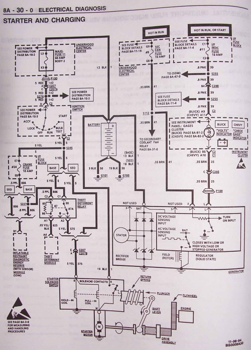 small resolution of wiring diagram for 96 impala wiring diagrams terms 1996 chevy impala wiring schematic