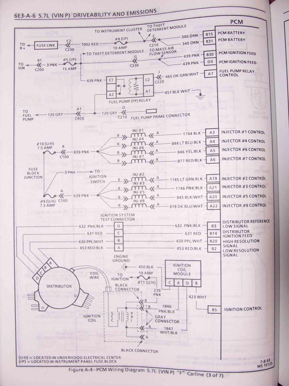 medium resolution of lt1 under hood fuse box wiring diagram yer lt1 under hood fuse box