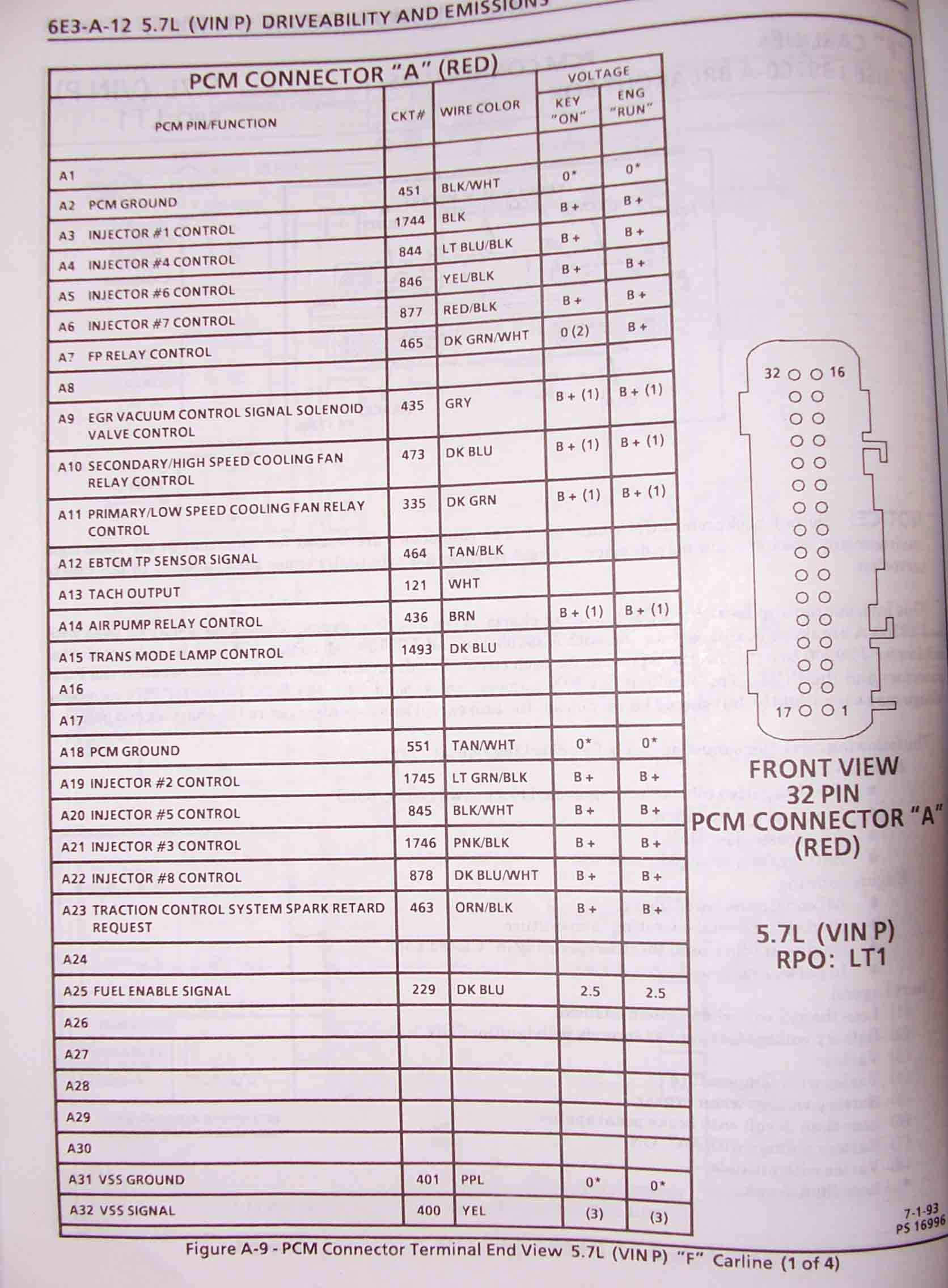 lt1 swap wiring diagram 2005 ford f150 stereo for dummies page 3 third generation f body