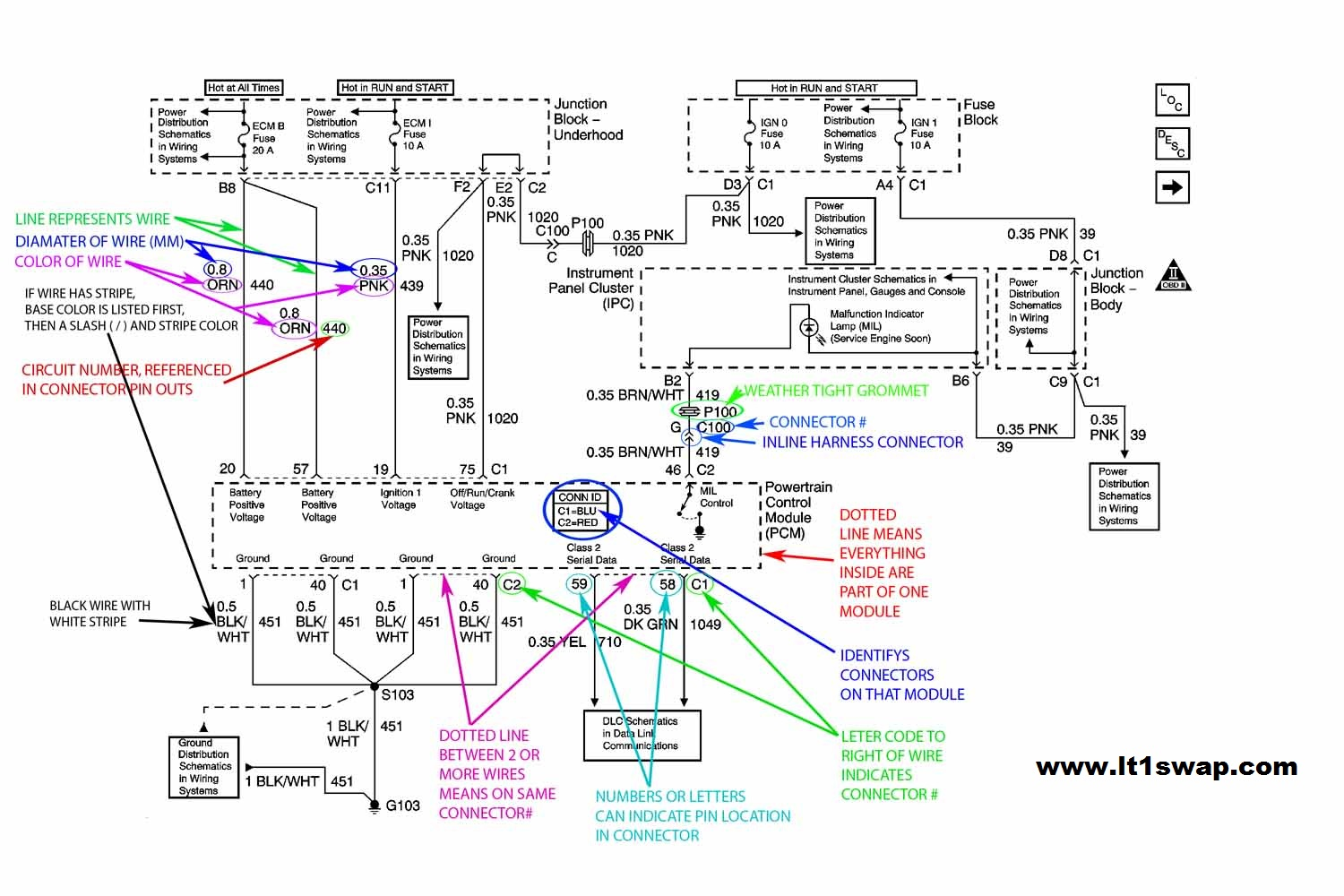 hight resolution of wiring harness information sample schematic similar to what you may see in the following pages this