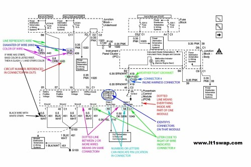 small resolution of wiring harness information rh lt1swap com wiring harness diagram for light bar harness wire diagram
