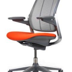Ergonomically Correct Chair Cheap Plastic Outdoor Chairs Office Furniture Ergonomics Wilmington Ma L T D Ergonomic Swivel