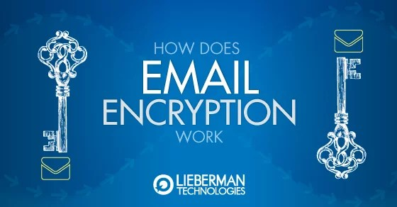 How Does Email Encryption Work?