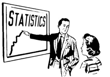 http://millennialmarketing.com/wp-content/uploads/2012/07/internet-statistics_2-300x211.jpg