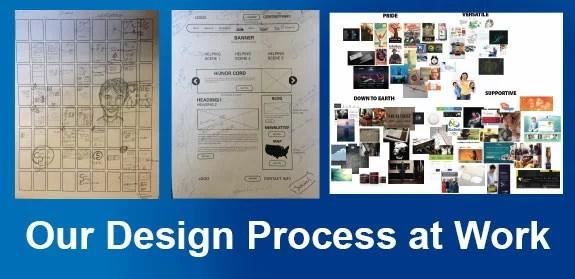 Part of the Lieberman Design Process
