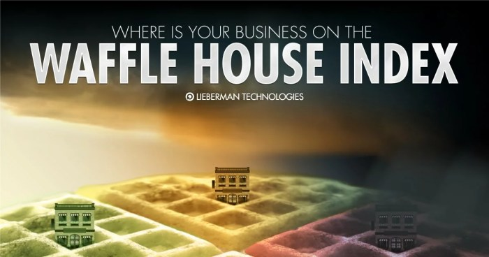Where is your business on the Waffle House Index?