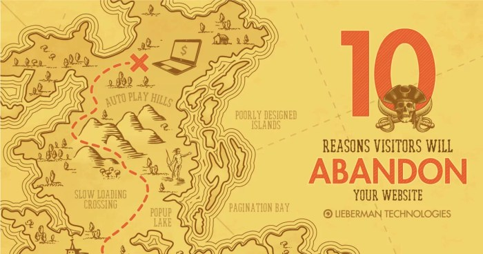 10 Reasons Visitors will abandon your website