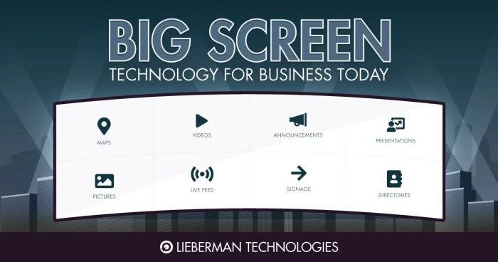 Big screen technology for business today