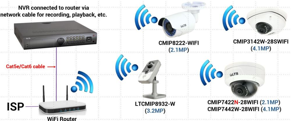 medium resolution of unplug power adapter and ethernet cable and move camera to desired location