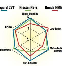 diagram of cvt wiring diagramdiagram of cvt wiring diagramdiagram of cvt wiring diagramdiagram of cvt wiring [ 3300 x 2550 Pixel ]