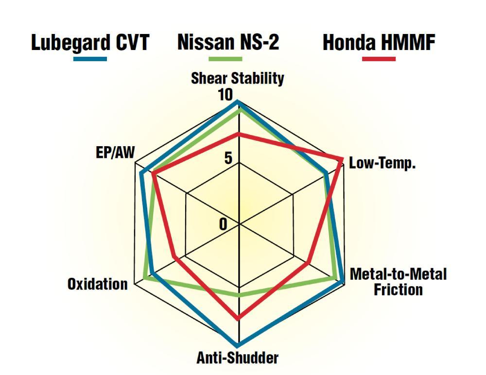 medium resolution of diagram of cvt wiring diagramdiagram of cvt wiring diagramdiagram of cvt wiring diagramdiagram of cvt wiring