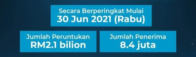 Kerajaan Akan Masukkan Bayaran Tambahan RM1K Untuk Semua Rakyat yg Layak, Permohonan Mula Dibuka Esok