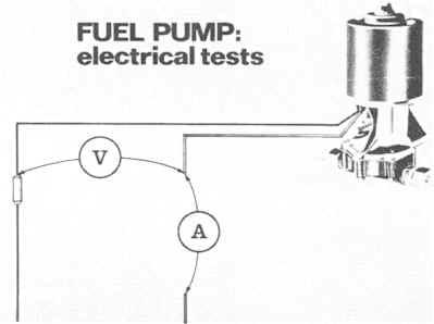 Lucas Mk2 manual page 15