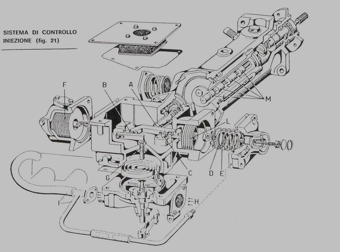 Maserati_Manual_page_12