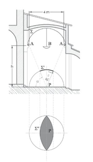 Esempio di calcolo con luce indiretta