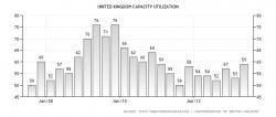 thumb graph b aug2013