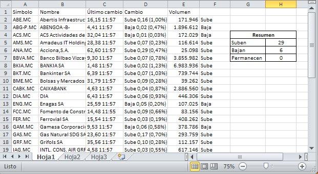 Aplicación practica con datos importados