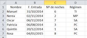 Hoja de cálculo base para aplicar formato condicional