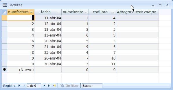 Tabla Facturas