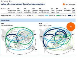 Global_flows_7