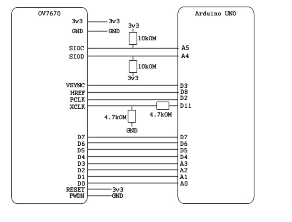 medium resolution of  schematic wiring to connect the ov7670 to the arduino uno