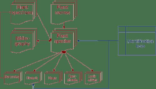 Q-Bank chart