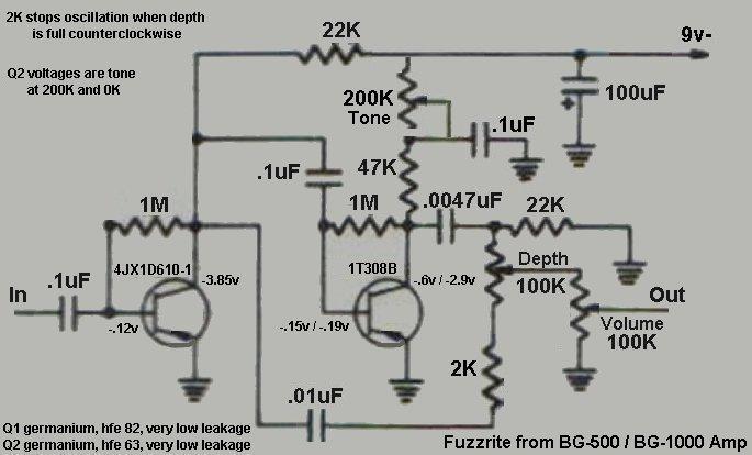 Jazzmaster Wiring Diagram Toggle Telecaster Wiring Diagram
