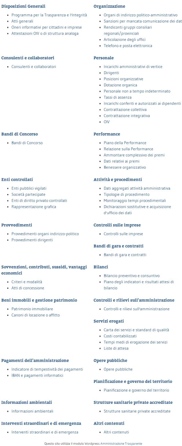 Amministrazione Trasparente plugin per wordpress