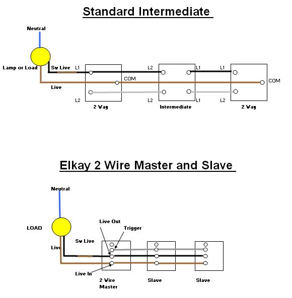 hpm intermediate switch wiring diagram rheem furnace elkay electrical time switches image let s look at a
