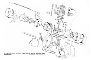 Free Batavus Laura m48 Moped Engine Diagram Manual
