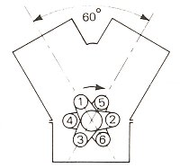 Transverse 6 Cylinder Engine 6 Bolt Engine Wiring Diagram
