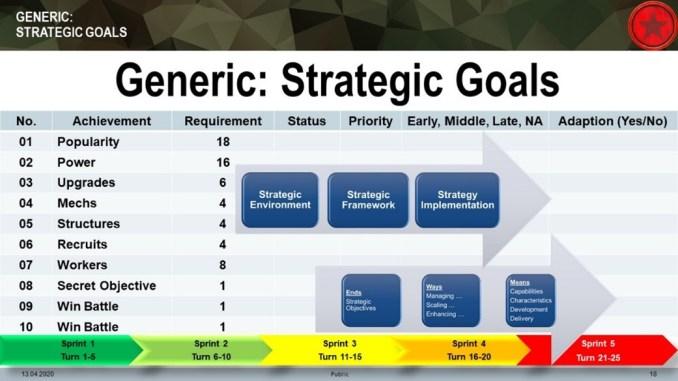 Strategic Goal Planning