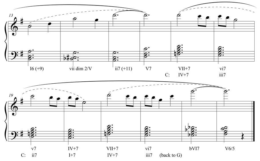koji-kondo_zeldas-lullaby_harmony2