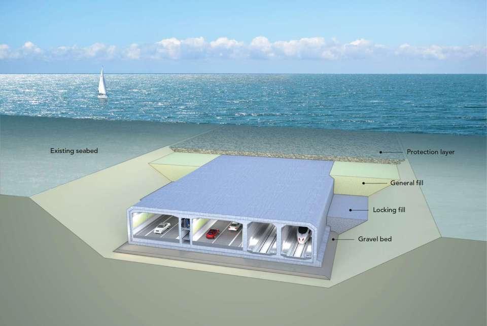 El túnel submarino más largo del mundo unirá Dinamarca con Alemania