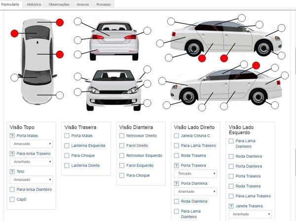 checklist-grafico-carro
